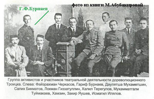 Актив татарской общественности Южного Урала. Начало XXв